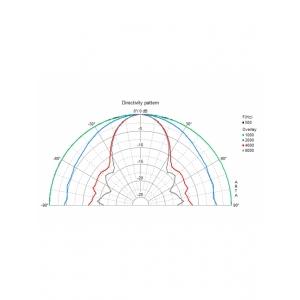 Громкоговоритель для сауны Visaton FR 16 WP 2116